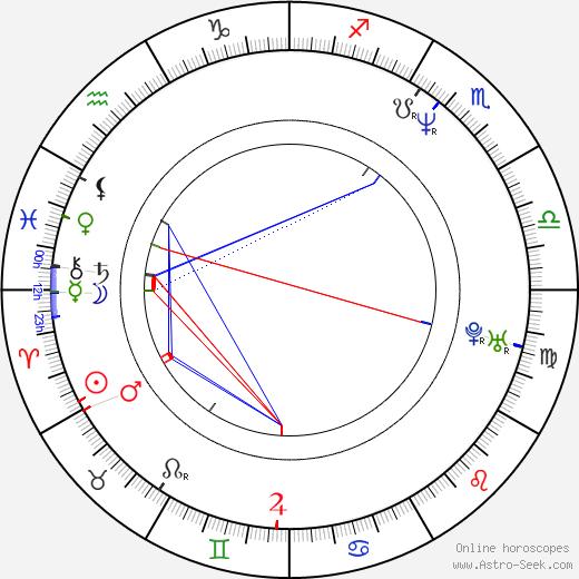 Catrin Striebeck birth chart, Catrin Striebeck astro natal horoscope, astrology