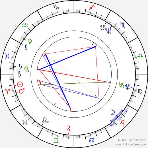 Chris Evans astro natal birth chart, Chris Evans horoscope, astrology