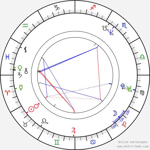 Con Schell birth chart, Con Schell astro natal horoscope, astrology