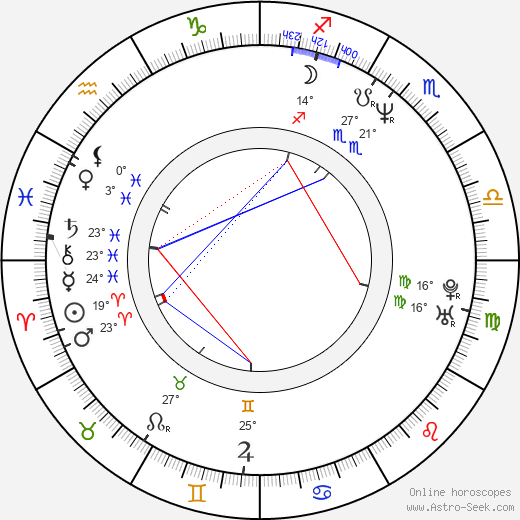 Cynthia Nixon birth chart, biography, wikipedia 2017, 2018