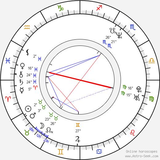 Dana Barron birth chart, biography, wikipedia 2019, 2020