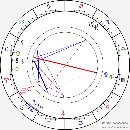 Dana Barron astro natal birth chart, Dana Barron horoscope, astrology