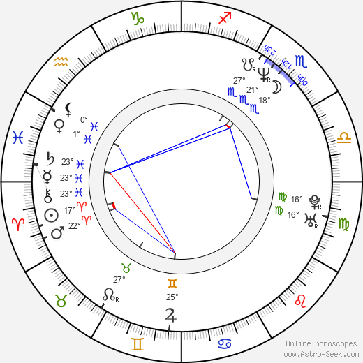 Eric Champnella birth chart, biography, wikipedia 2020, 2021