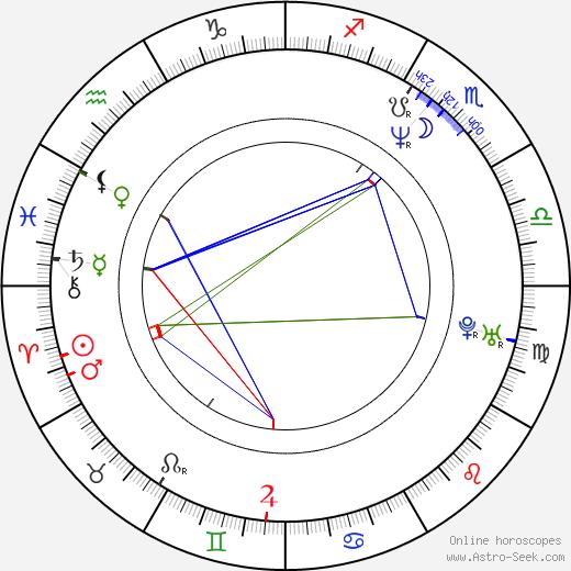 Eric Champnella birth chart, Eric Champnella astro natal horoscope, astrology