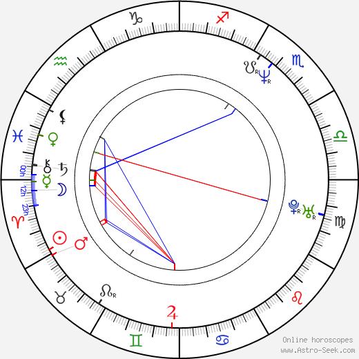 Frederick Weller tema natale, oroscopo, Frederick Weller oroscopi gratuiti, astrologia