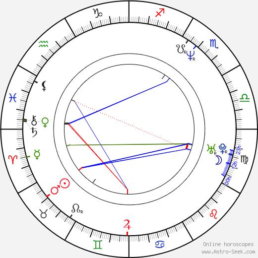 Jens Streifling birth chart, Jens Streifling astro natal horoscope, astrology