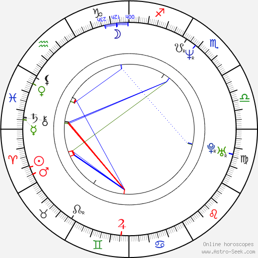 Lisa Stansfield astro natal birth chart, Lisa Stansfield horoscope, astrology