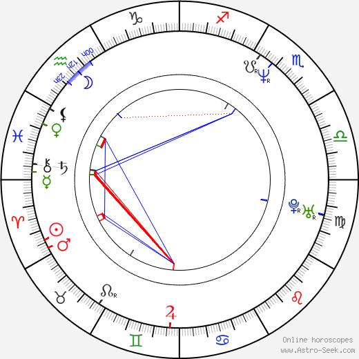 Lloyd Owen день рождения гороскоп, Lloyd Owen Натальная карта онлайн