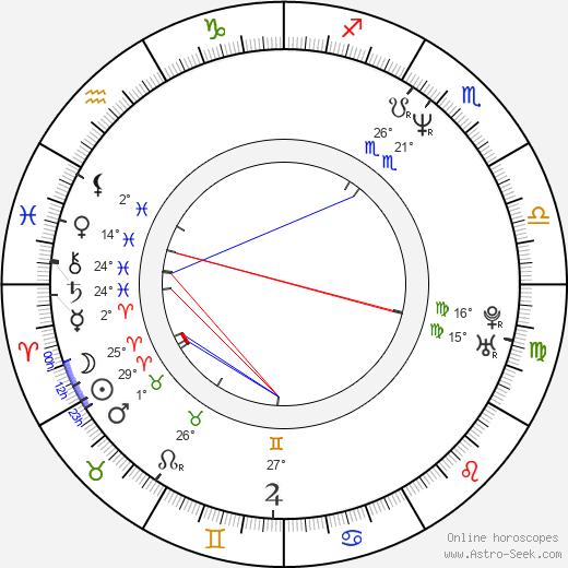 Lou Cass birth chart, biography, wikipedia 2020, 2021