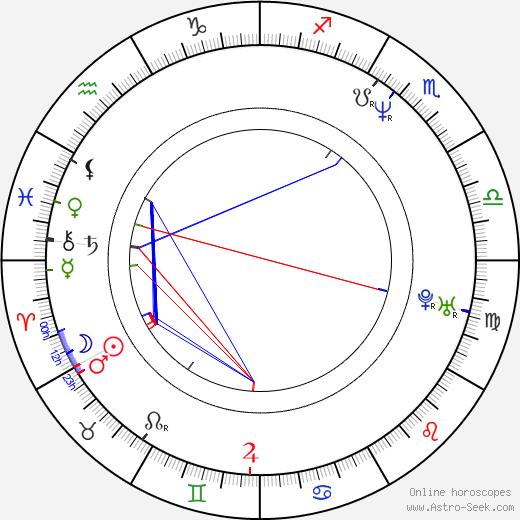 Lou Cass birth chart, Lou Cass astro natal horoscope, astrology