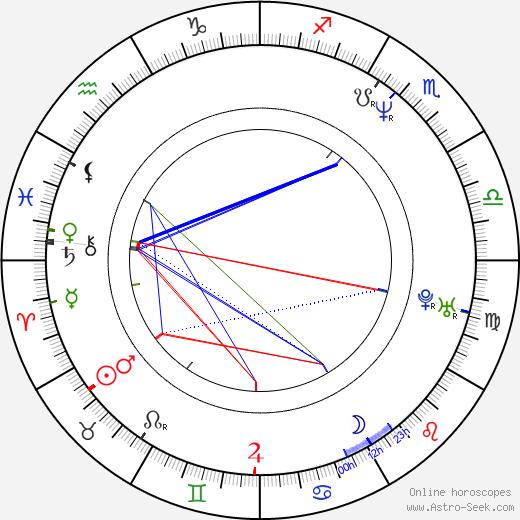 Мэтт Ривз Matt Reeves день рождения гороскоп, Matt Reeves Натальная карта онлайн