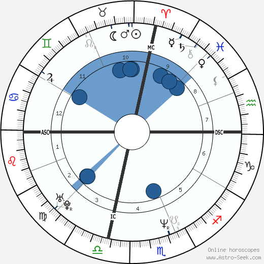 Michael Franti wikipedia, horoscope, astrology, instagram