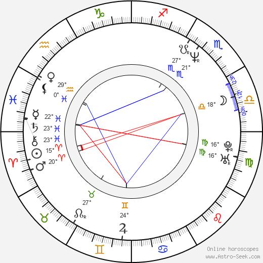 Mike McCready birth chart, biography, wikipedia 2019, 2020