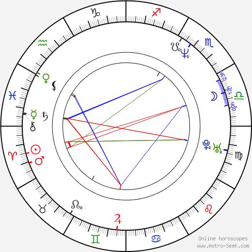 Mike McCready birth chart, Mike McCready astro natal horoscope, astrology