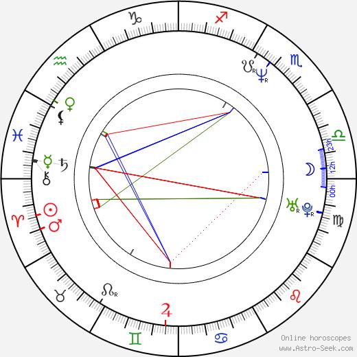 Нэнси Маккеон Nancy McKeon день рождения гороскоп, Nancy McKeon Натальная карта онлайн