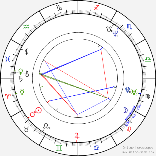 Phil Tufnell birth chart, Phil Tufnell astro natal horoscope, astrology