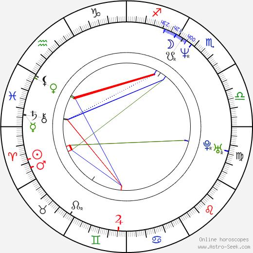 Robin Wright Penn astro natal birth chart, Robin Wright Penn horoscope, astrology
