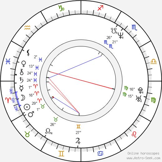 Shane Daly birth chart, biography, wikipedia 2020, 2021