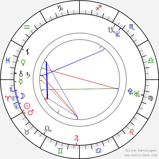 Shane Daly birth chart, Shane Daly astro natal horoscope, astrology