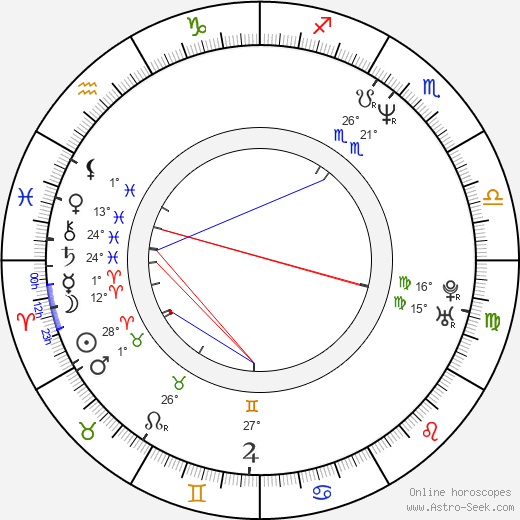Susanne Lüning birth chart, biography, wikipedia 2019, 2020
