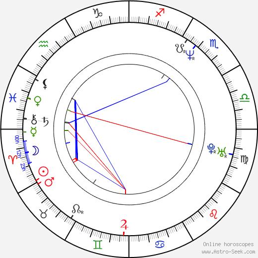 Susanne Lüning astro natal birth chart, Susanne Lüning horoscope, astrology