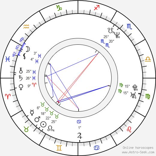 Alison Goldfrapp birth chart, biography, wikipedia 2020, 2021
