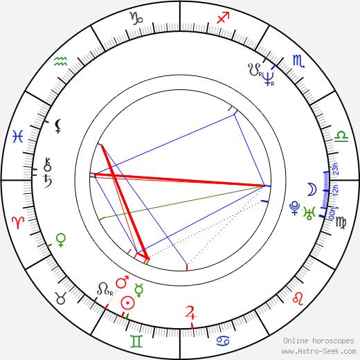 Ashley Laurence birth chart, Ashley Laurence astro natal horoscope, astrology