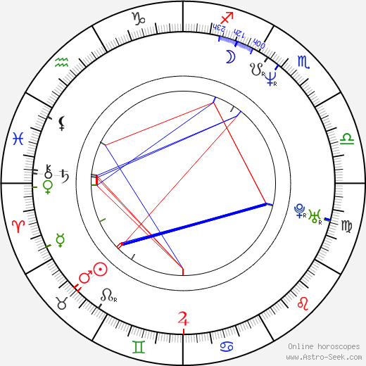 Baxter Churchville день рождения гороскоп, Baxter Churchville Натальная карта онлайн