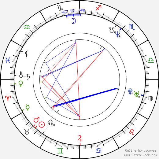 Bobby Dodge tema natale, oroscopo, Bobby Dodge oroscopi gratuiti, astrologia