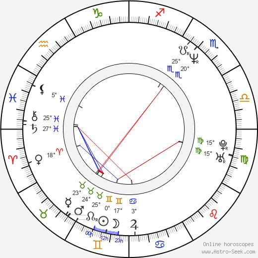 Darla Crane birth chart, biography, wikipedia 2020, 2021