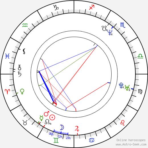 Darla Crane birth chart, Darla Crane astro natal horoscope, astrology