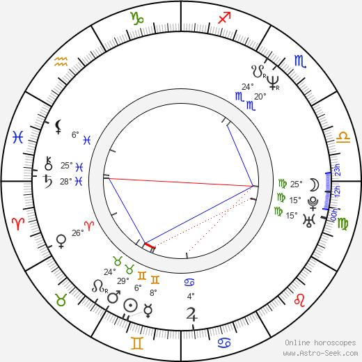 David Michael Latt birth chart, biography, wikipedia 2019, 2020