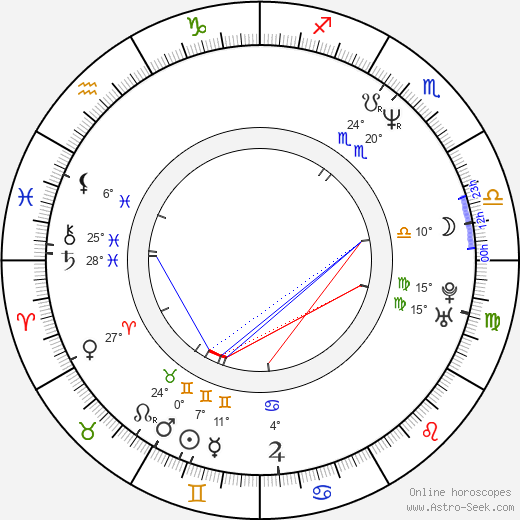 Diana Lee Inosanto birth chart, biography, wikipedia 2017, 2018