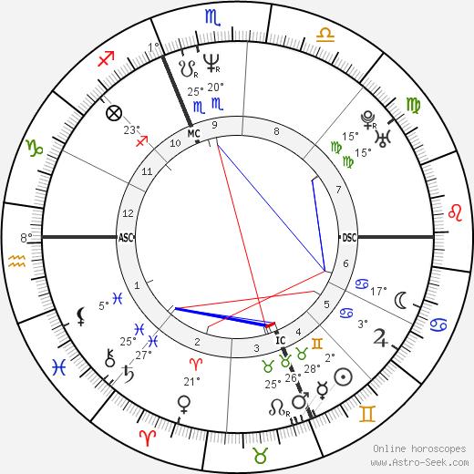 Eric Cantona Биография в Википедии 2020, 2021