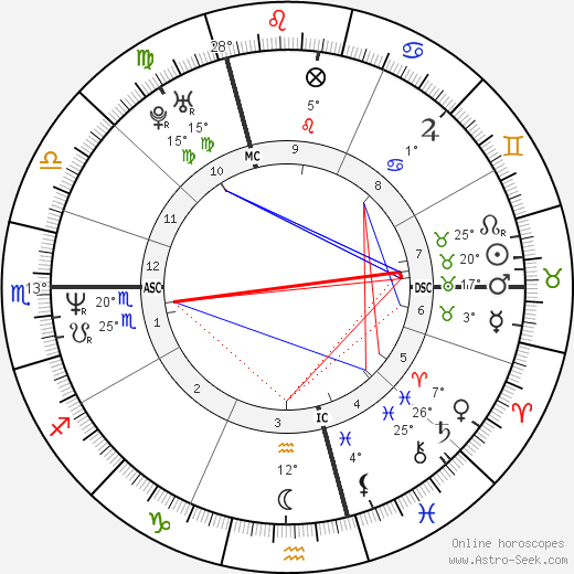 Estelle Lefébure birth chart, biography, wikipedia 2019, 2020