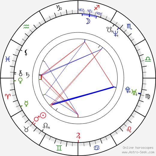 Gard B. Eidsvold день рождения гороскоп, Gard B. Eidsvold Натальная карта онлайн
