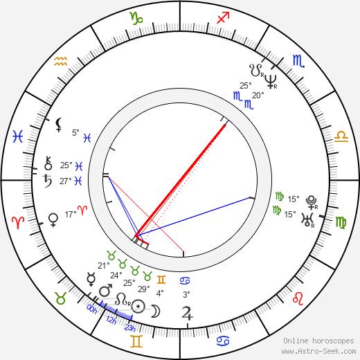 Gina Ravera birth chart, biography, wikipedia 2020, 2021