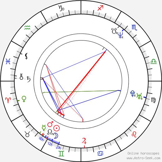 Gina Ravera birth chart, Gina Ravera astro natal horoscope, astrology