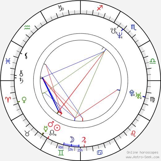 Hiroki Touchi birth chart, Hiroki Touchi astro natal horoscope, astrology