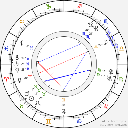Hope Marie Carlton birth chart, biography, wikipedia 2019, 2020