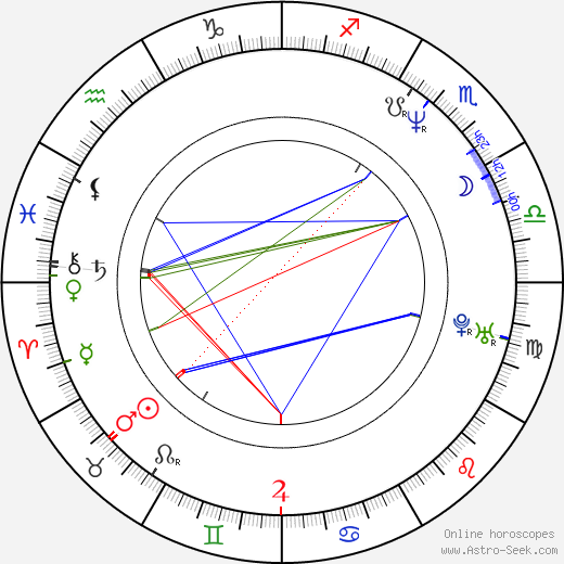 Hope Marie Carlton astro natal birth chart, Hope Marie Carlton horoscope, astrology