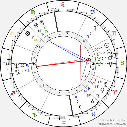 Janet Jackson birth chart, biography, wikipedia 2019, 2020