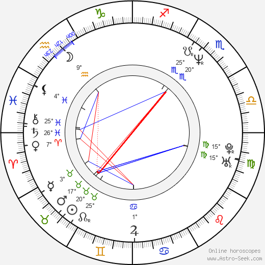 Jennifer Butler birth chart, biography, wikipedia 2019, 2020