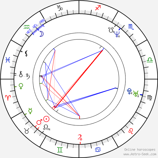 Jennifer Butler astro natal birth chart, Jennifer Butler horoscope, astrology