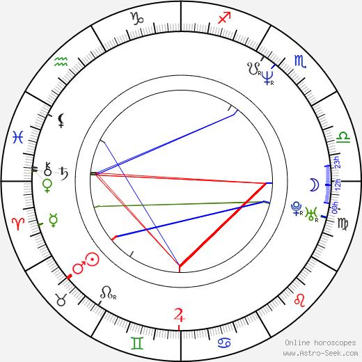 Johnny Colt день рождения гороскоп, Johnny Colt Натальная карта онлайн
