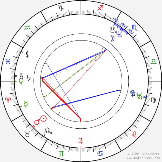 Josh Weinstein день рождения гороскоп, Josh Weinstein Натальная карта онлайн