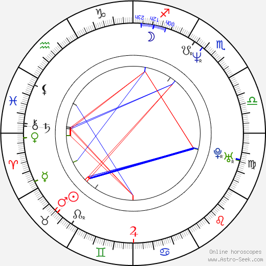 Lorenzo Quinn birth chart, Lorenzo Quinn astro natal horoscope, astrology