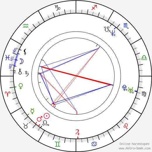 Marianne Denicourt birth chart, Marianne Denicourt astro natal horoscope, astrology