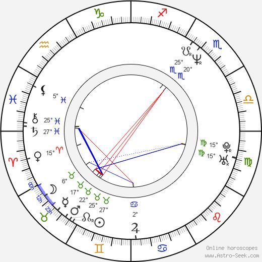 Michael Tait birth chart, biography, wikipedia 2020, 2021