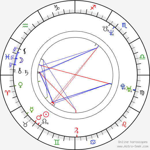 Minna Sirnö день рождения гороскоп, Minna Sirnö Натальная карта онлайн